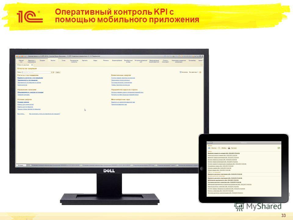 33 Оперативный контроль KPI с помощью мобильного приложения