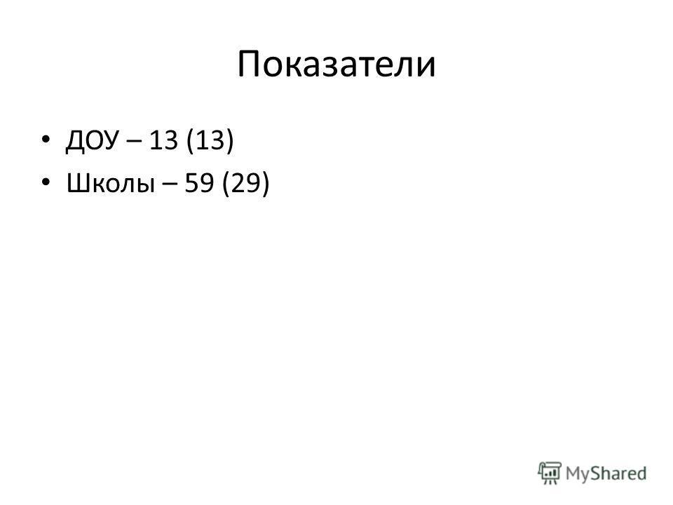 Показатели ДОУ – 13 (13) Школы – 59 (29)