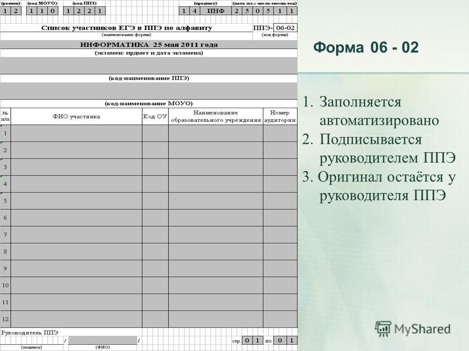 Форма 06 - 02 1. Заполняется автоматизировано 2. Подписывается руководителем ППЭ 3. Оригинал остаётся у руководителя ППЭ