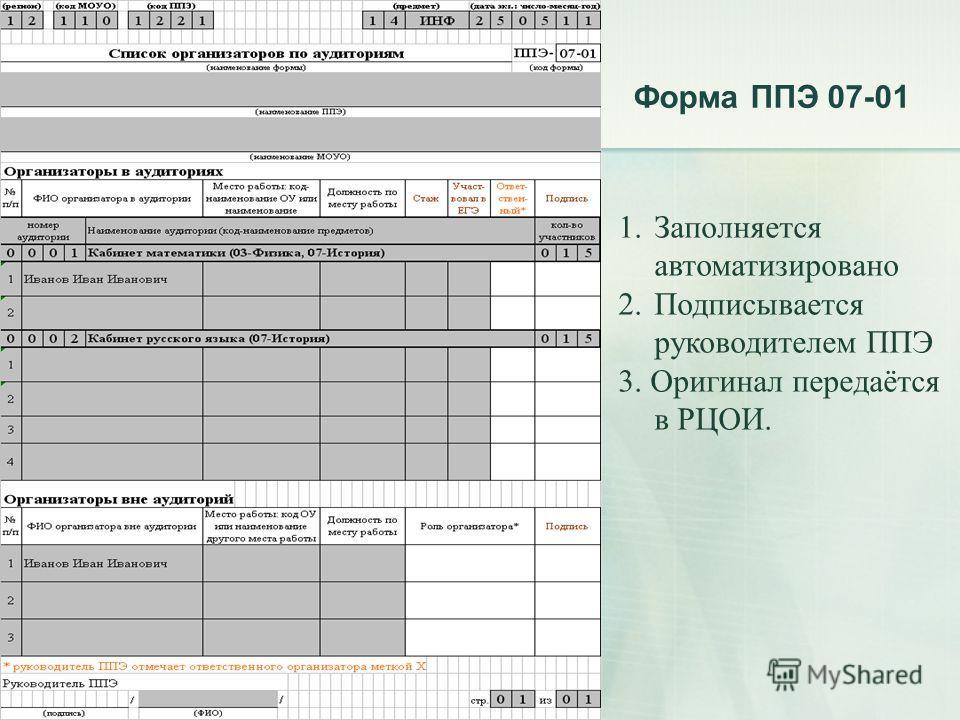 Форма ППЭ 07-01 1. Заполняется автоматизировано 2. Подписывается руководителем ППЭ 3. Оригинал передаётся в РЦОИ.