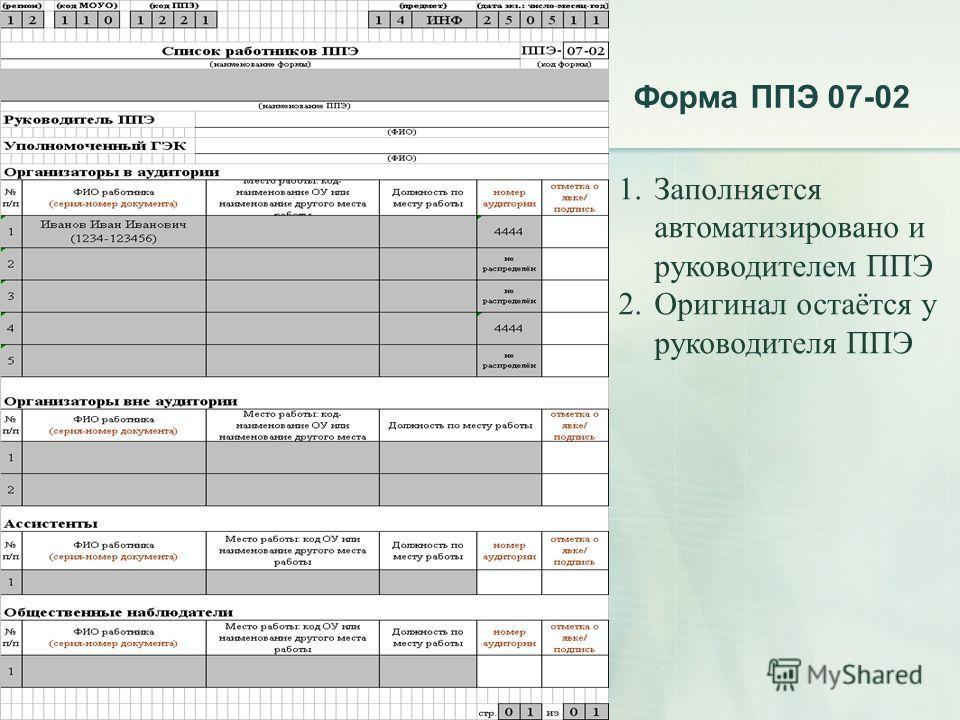 Форма ППЭ 07-02 1. Заполняется автоматизировано и руководителем ППЭ 2. Оригинал остаётся у руководителя ППЭ