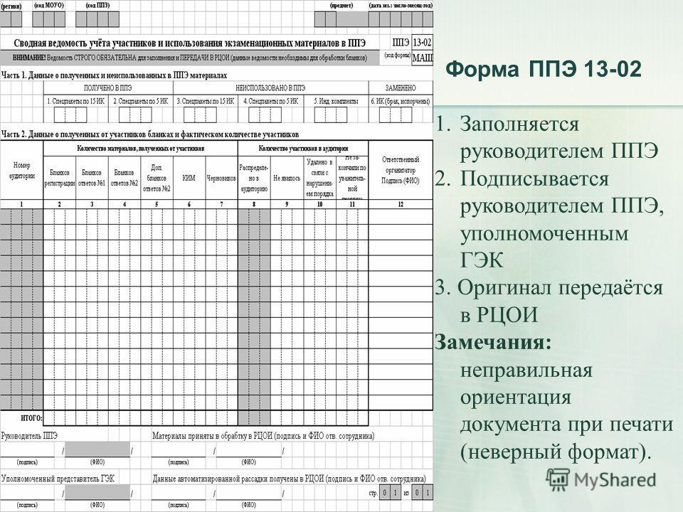 Форма ППЭ 13-02 1. Заполняется руководителем ППЭ 2. Подписывается руководителем ППЭ, уполномоченным ГЭК 3. Оригинал передаётся в РЦОИ Замечания: неправильная ориентация документа при печати (неверный формат).