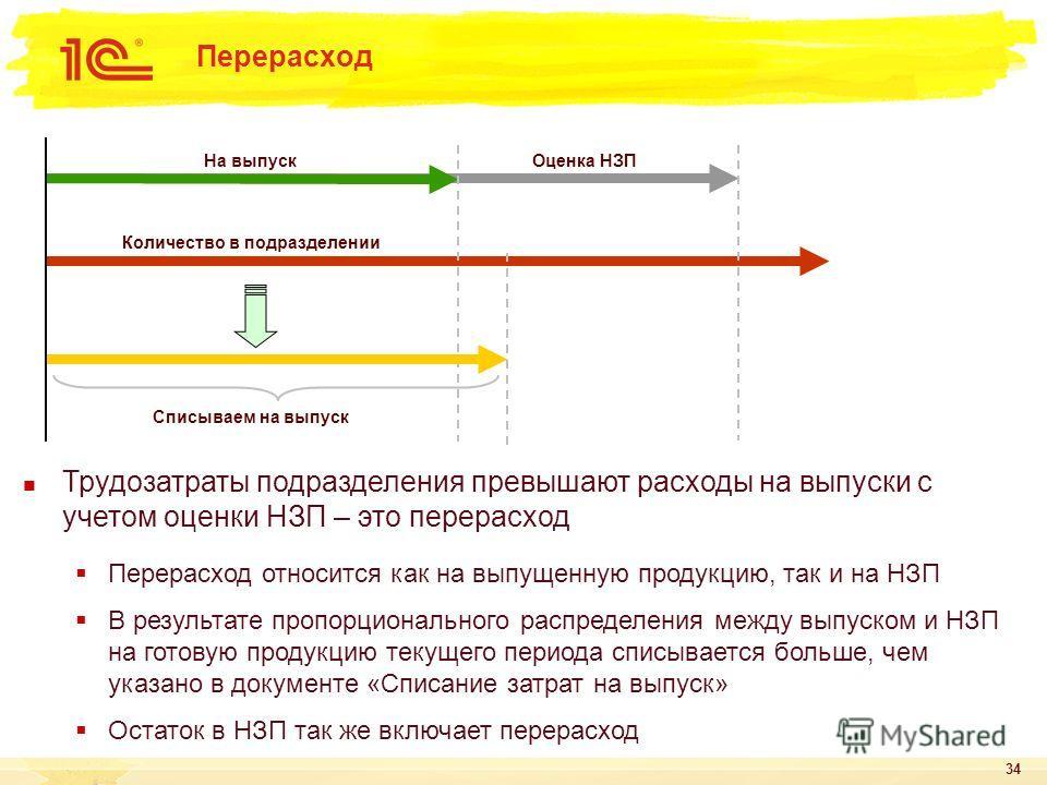 34 Перерасход Трудозатраты подразделения превышают расходы на выпуски с учетом оценки НЗП – это перерасход Перерасход относится как на выпущенную продукцию, так и на НЗП В результате пропорционального распределения между выпуском и НЗП на готовую про