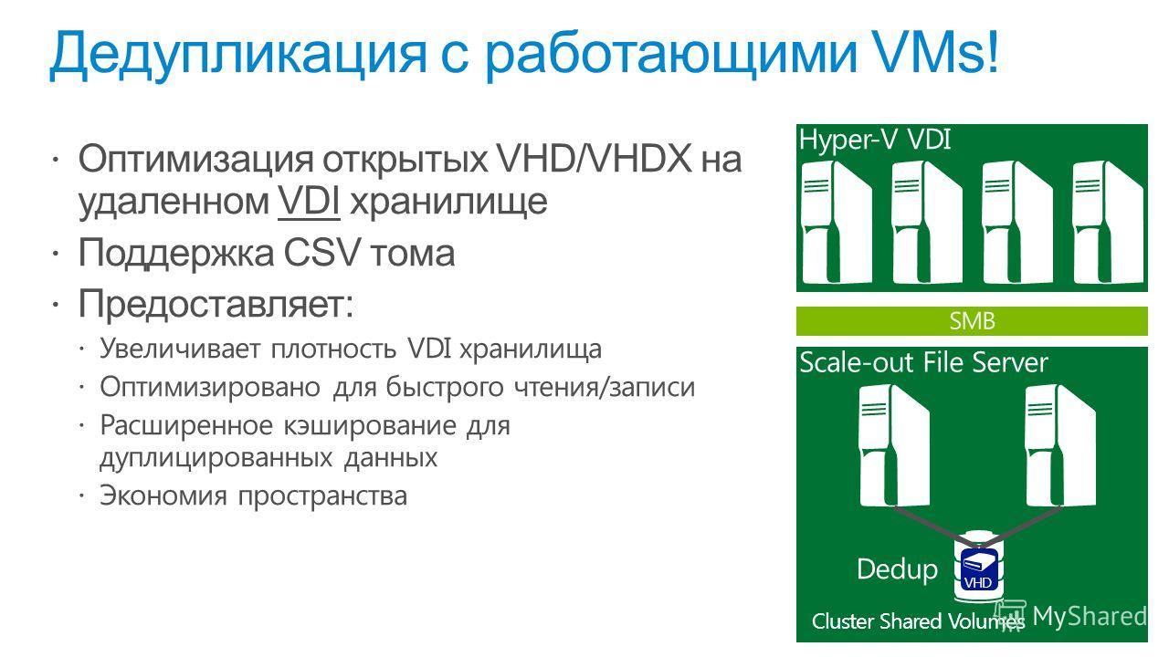 Дедупликация с работающими VMs! Scale-out File Server Hyper-V VDI VHD Cluster Shared Volumes Dedup
