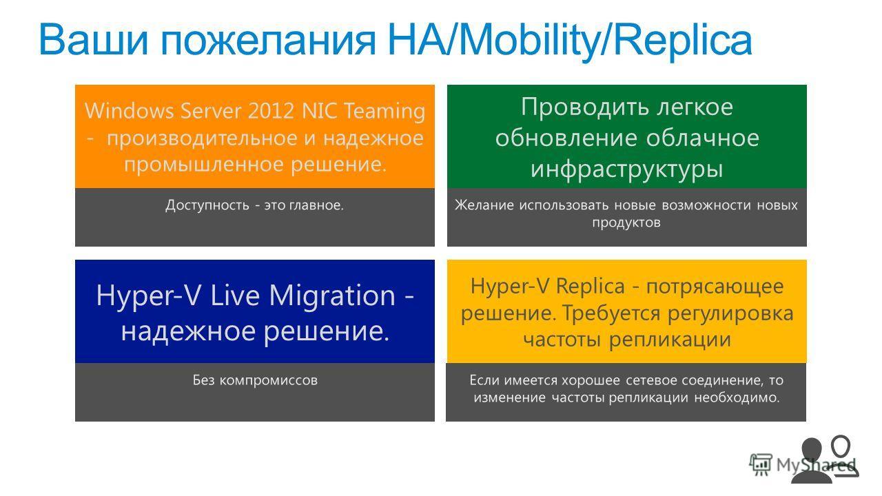 Ваши пожелания HA/Mobility/Replica Windows Server 2012 NIC Teaming - производительное и надежное промышленное решение. Доступность - это главное. Проводить легкое обновление облачное инфраструктуры Желание использовать новые возможности новых продукт