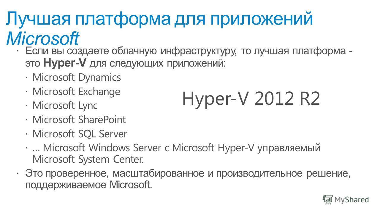Лучшая платформа для приложений Microsoft