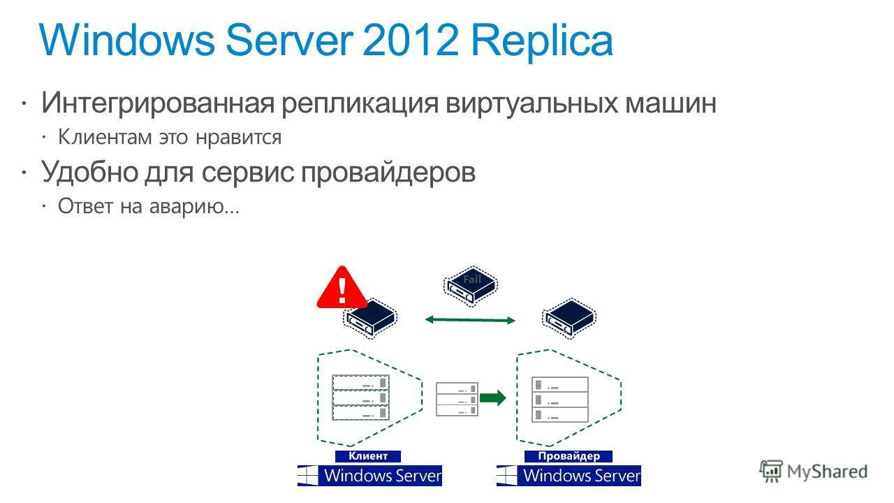 Windows Server 2012 Replica Fail