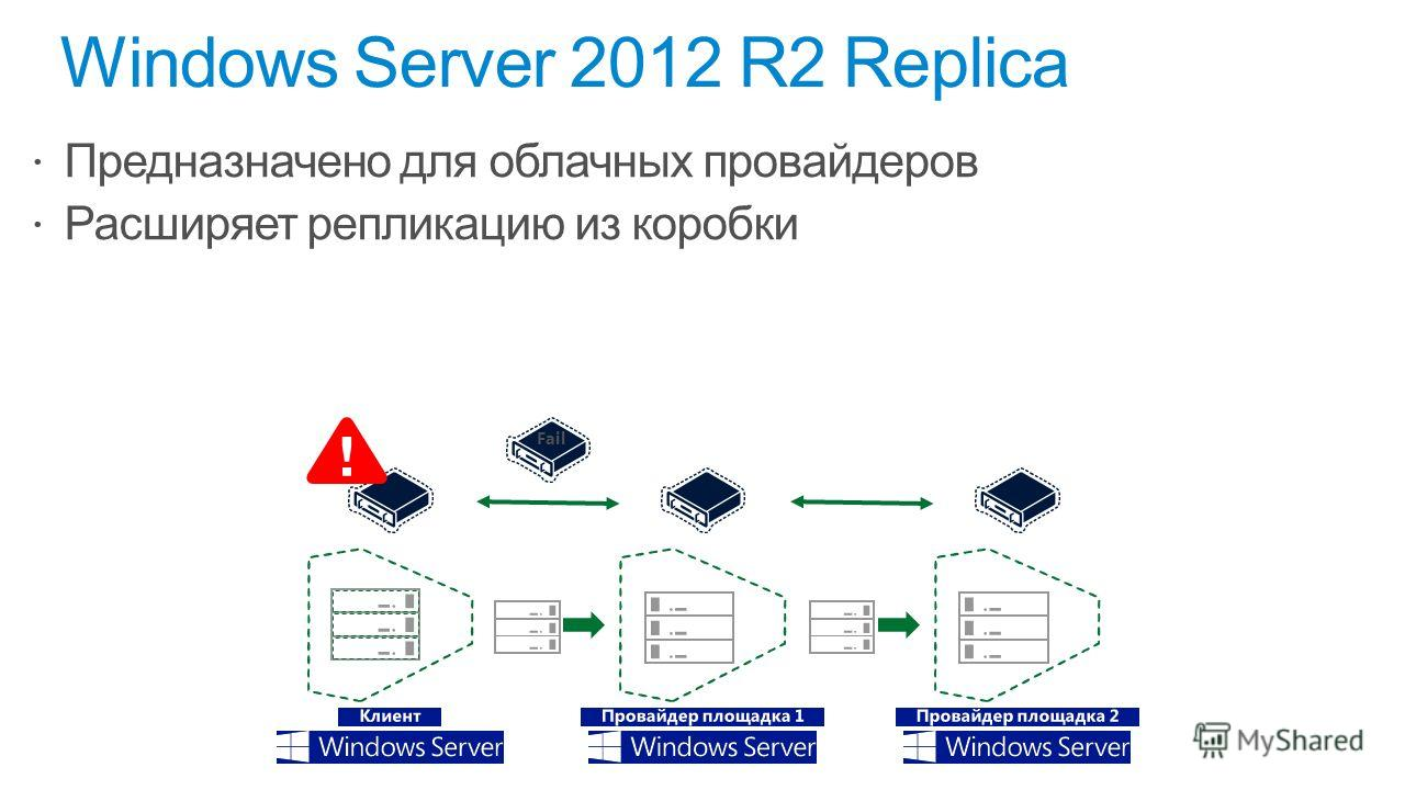 Windows Server 2012 R2 Replica Fail