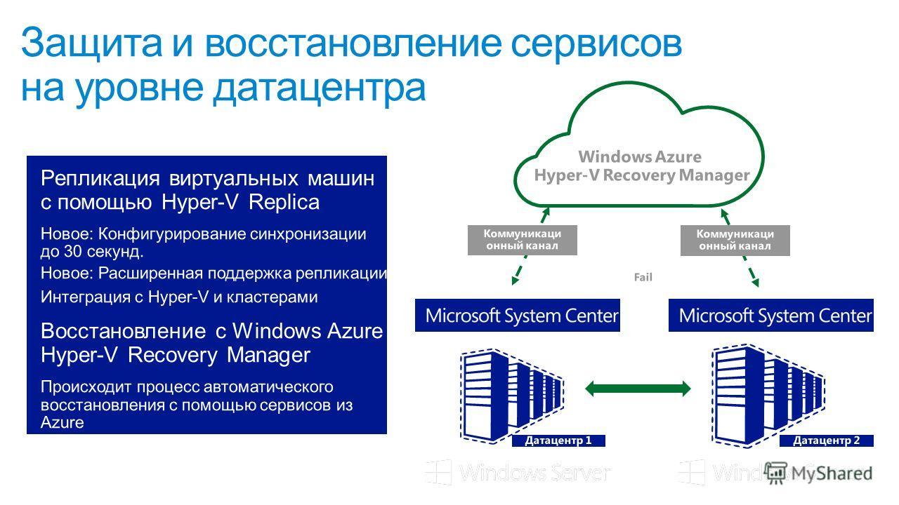 Защита и восстановление сервисов на уровне датацентра