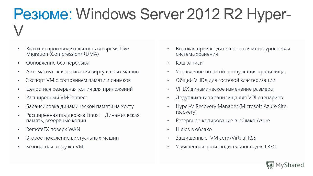 Резюме: Windows Server 2012 R2 Hyper- V Высокая производительность во время Live Migration (Compression/RDMA) Обновление без перерыва Автоматическая активация виртуальных машин Экспорт VM с состоянием памяти и снимков Целостная резервная копия для пр