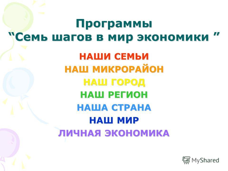 Программы Семь шагов в мир экономики Программы Семь шагов в мир экономики НАШИ СЕМЬИ НАШ МИКРОРАЙОН НАШ ГОРОД НАШ РЕГИОН НАША СТРАНА НАШ МИР ЛИЧНАЯ ЭКОНОМИКА