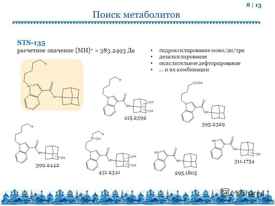 8 | 13 Поиск метаболитов STS-135 расчетное значение [MH] + = 383.2493 Да гидроксилирование моно/ди/три дезалкилирование окислительное дефторирование … и их комбинации NH + F NH O 415.2392 395.2329 399.2442 431.2341 295.1805 311.1754 N NH O OH F N NH