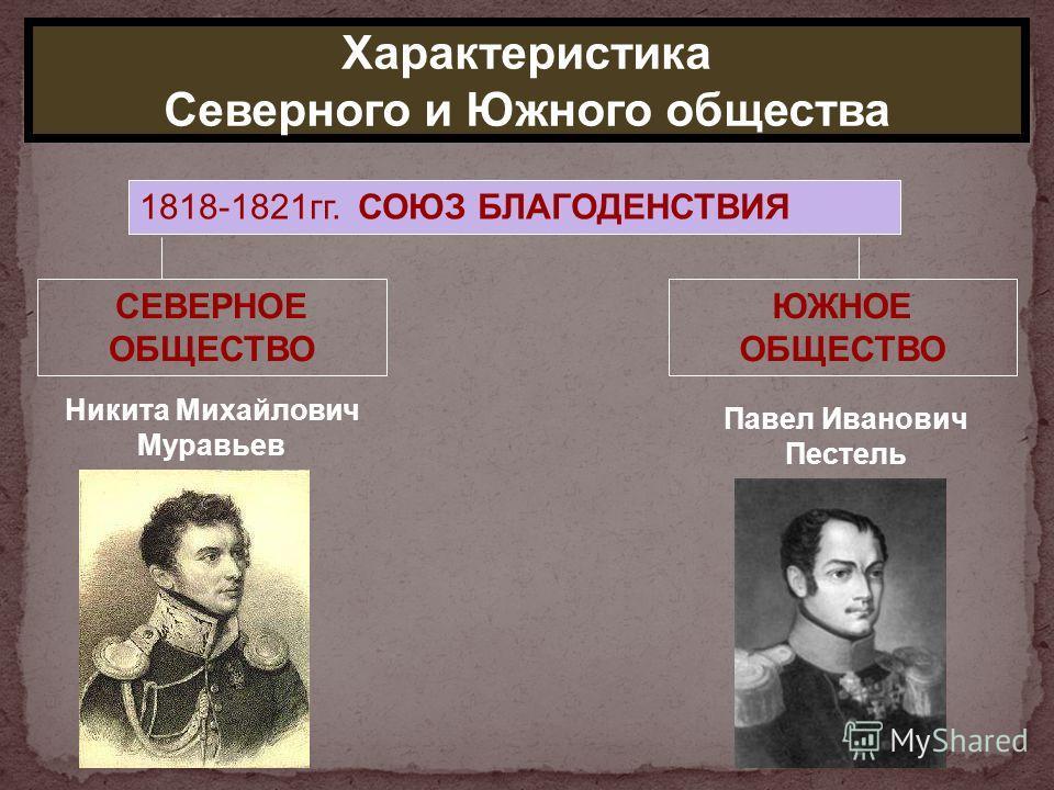 Пестель Павел Иванович  Википедия