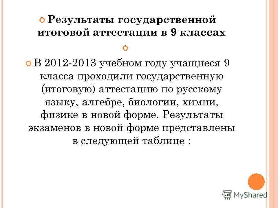 Результаты государственной итоговой аттестации в 9 классах В 2012-2013 учебном году учащиеся 9 класса проходили государственную (итоговую) аттестацию по русскому языку, алгебре, биологии, химии, физике в новой форме. Результаты экзаменов в новой форм