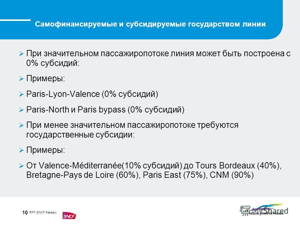RFF (SNCF Réseau) 10 При значительном пассажиропотоке линия может быть построена с 0% субсидий: Примеры: Paris-Lyon-Valence (0% субсидий) Paris-North и Paris bypass (0% субсидий) При менее значительном пассажиропотоке требуются государственные субсид
