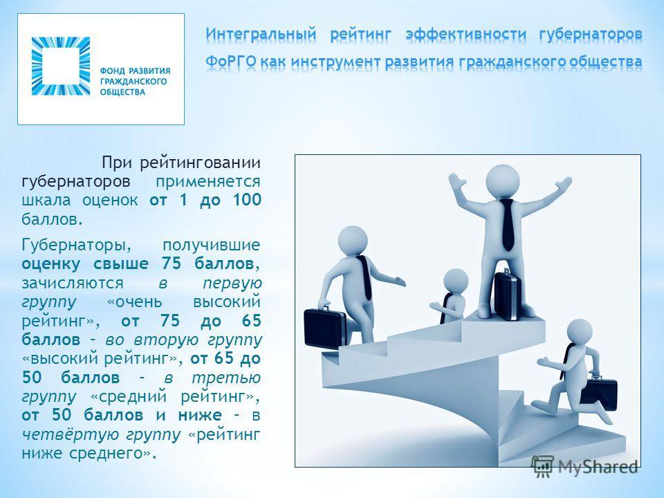 Седьмой модуль – КОЛ-фактор, основан на экспертной оценке конкурентности, открытости и легитимности проходящих в регионах избирательных кампаний. Полученные результаты в форме отдельного коэффициента учитываются при составлении Рейтинга эффективности