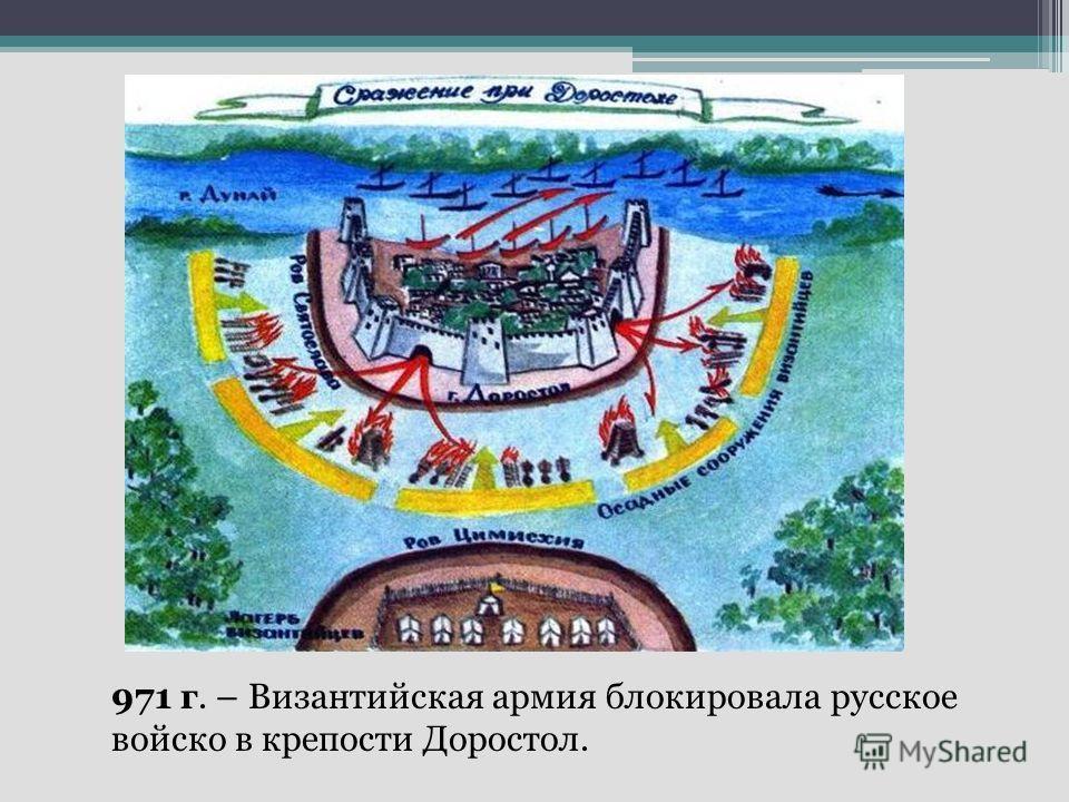 971 г. – Византийская армия блокировала русское войско в крепости Доростол.