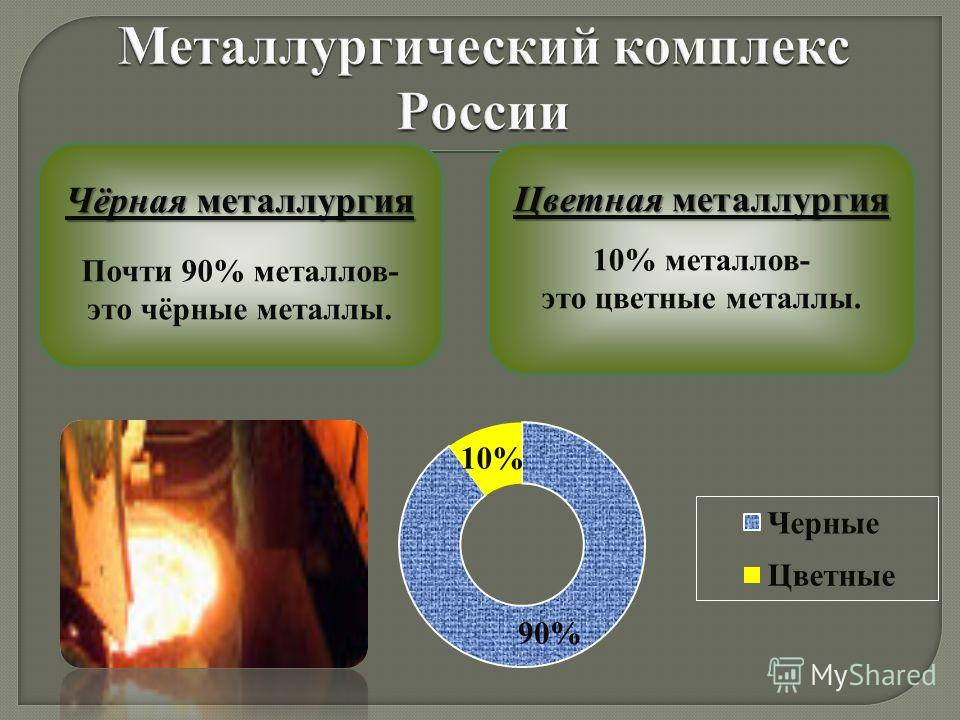 Чёрная металлургия Почти 90% металлов- это чёрные металлы. Цветная металлургия 10% металлов- это цветные металлы.
