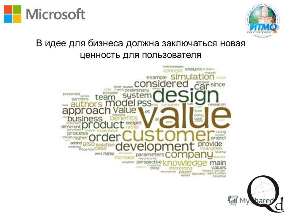 В идее для бизнеса должна заключаться новая ценность для пользователя
