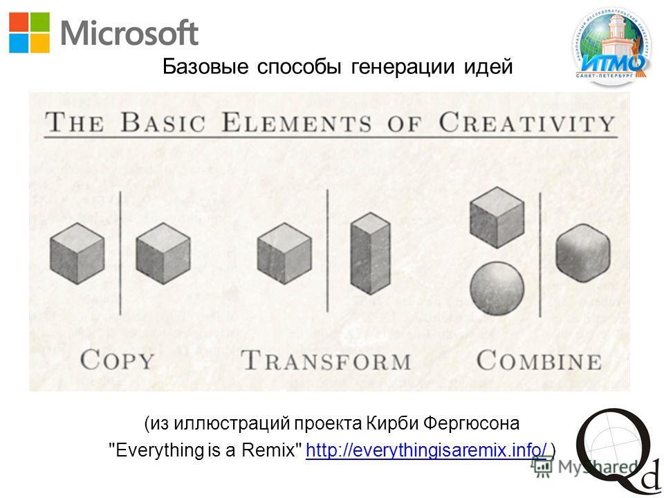 Базовые способы генерации идей (из иллюстраций проекта Кирби Фергюсона Everything is a Remix http://everythingisaremix.info/ )http://everythingisaremix.info/