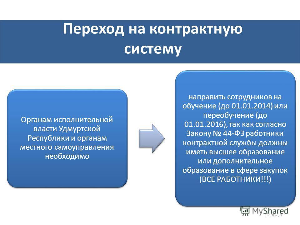 Переход на контрактную систему Органам исполнительной власти Удмуртской Республики и органам местного самоуправления необходимо направить сотрудников на обучение (до 01.01.2014) или переобучение (до 01.01.2016), так как согласно Закону 44-ФЗ работник