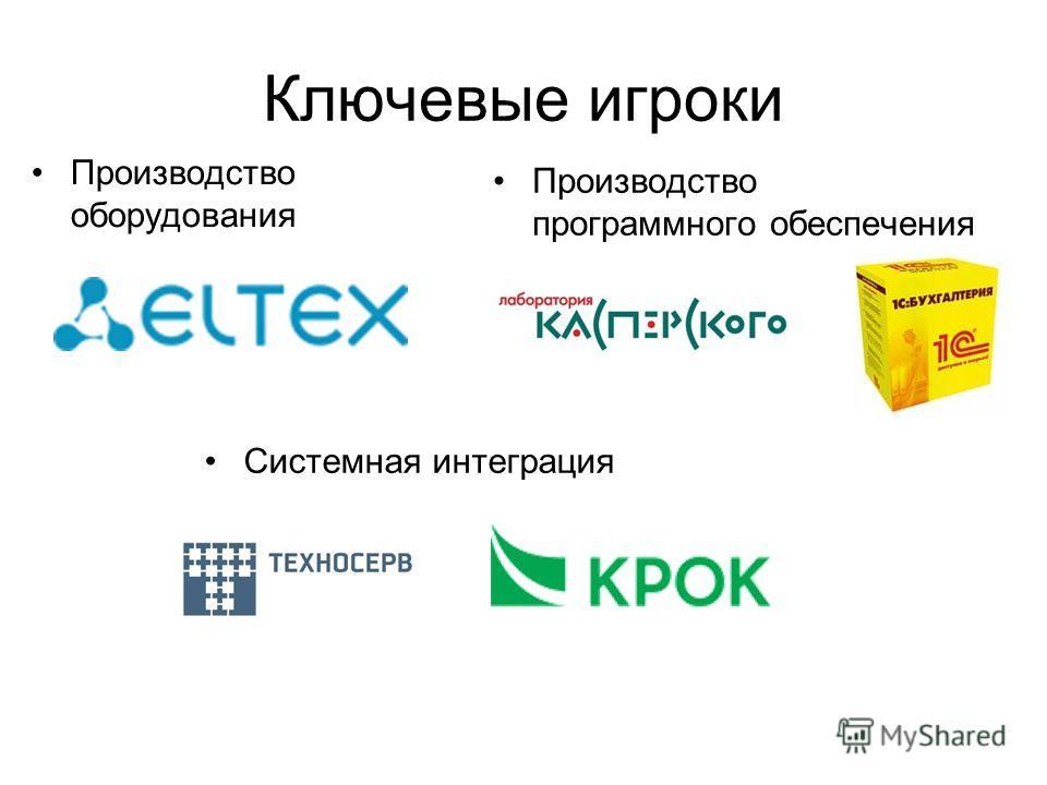 Ключевые игроки Производство оборудования Системная интеграция Производство программного обеспечения