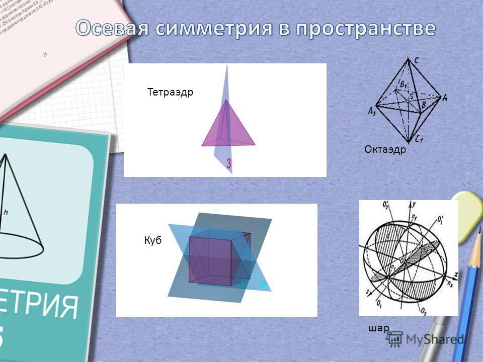 Октаэдр Тетраэдр Куб шар