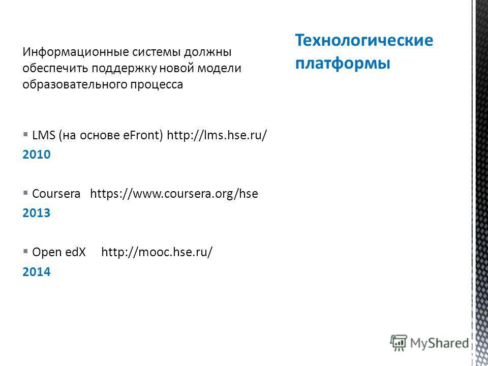 Информационные системы должны обеспечить поддержку новой модели образовательного процесса LMS (на основе eFront) http://lms.hse.ru/ 2010 Coursera https://www.coursera.org/hse 2013 Open edX http://mooc.hse.ru/ 2014 Технологические платформы