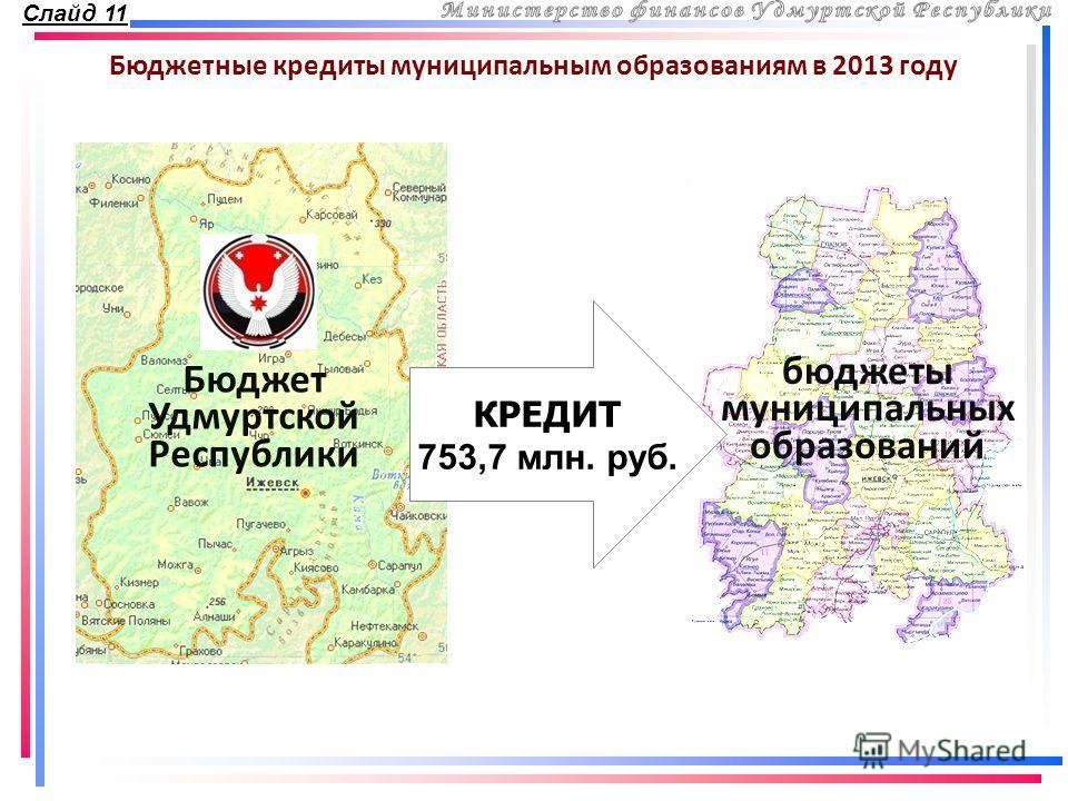 Бюджетные кредиты муниципальным образованиям в 2013 году Слайд 11 Бюджет Удмуртской Республики КРЕДИТ 753,7 млн. руб. бюджеты муниципальных образований