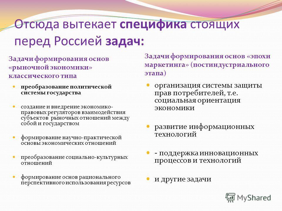 Отсюда вытекает специфика стоящих перед Россией задач: Задачи формирования основ «рыночной экономики» классического типа Задачи формирования основ «эпохи маркетинга» (постиндустриального этапа) преобразование политической системы государства создание