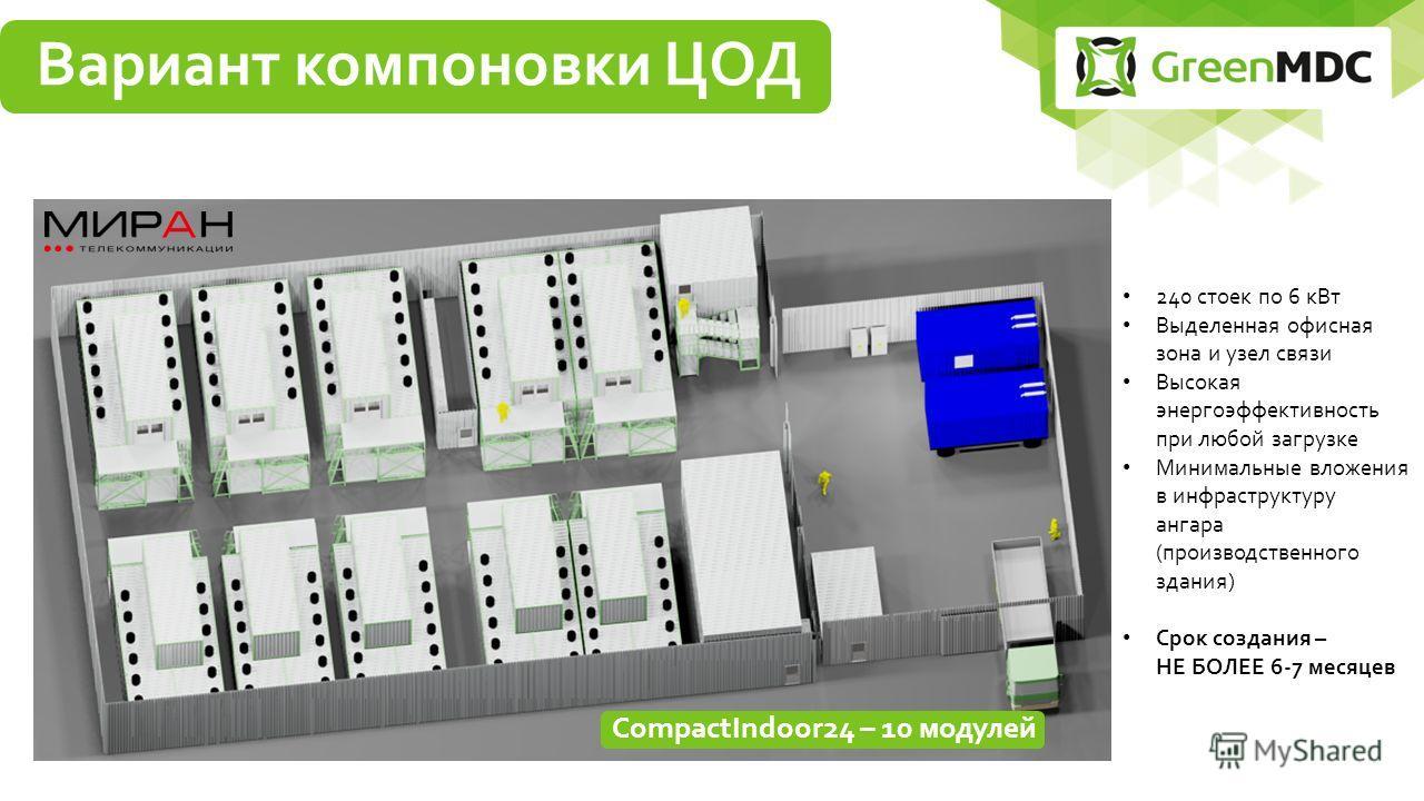 Вариант компоновки ЦОД CompactIndoor24 – 10 модулей 240 стоек по 6 к Вт Выделенная офисная зона и узел связи Высокая энергоэффективность при любой загрузке Минимальные вложения в инфраструктуру ангара (производственного здания) Срок создания – НЕ БОЛ