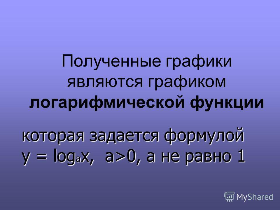 Полученные графики являются графиком логарифмической функции которая задается формулой y = log а х, a>0, a не равно 1