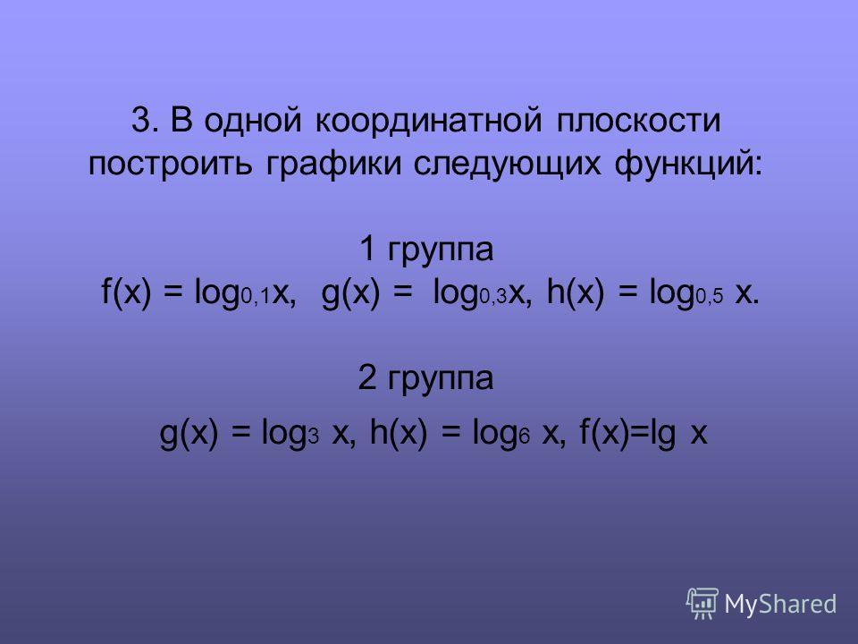 3. В одной координатной плоскости построить графики следующих функций: 1 группа f(x) = log 0,1 x, g(x) = log 0,3 x, h(x) = log 0,5 x. 2 группа g(x) = log 3 x, h(x) = log 6 x, f(x)=lg x