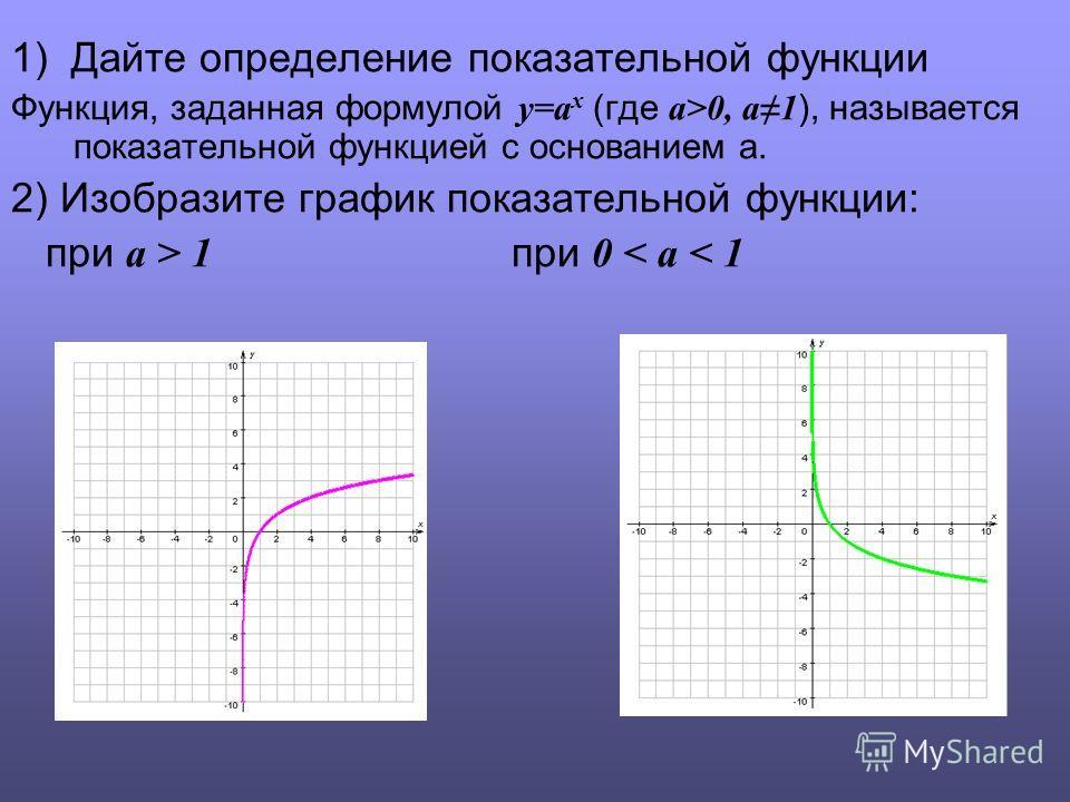 1) Дайте определение показательной функции Функция, заданная формулой y=a x (где а>0, а 1 ), называется показательной функцией с основанием а. 2) Изобразите график показательной функции: при а > 1 при 0 < a < 1