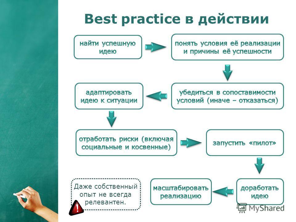 Best practice в действии Даже собственный опыт не всегда релевантен.