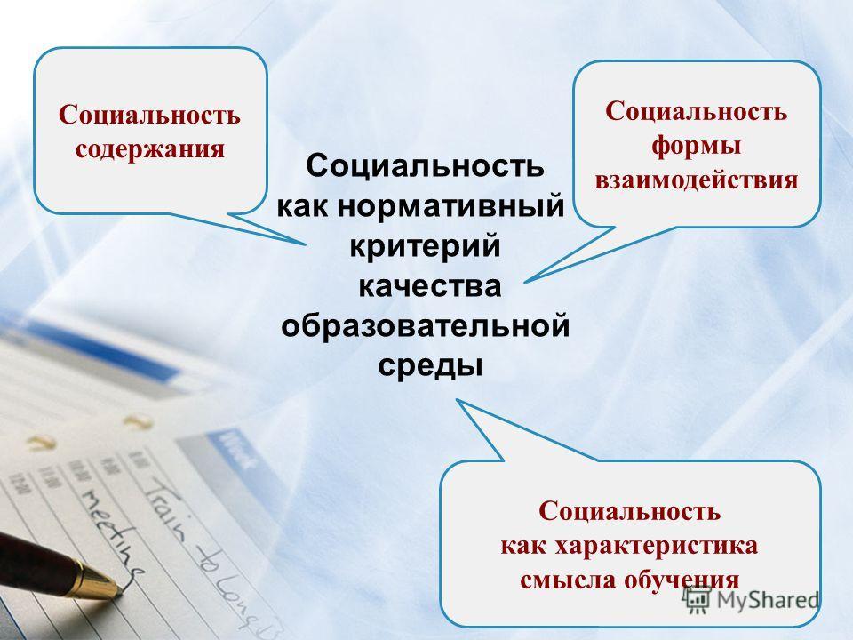Социальность как нормативный критерий качества образовательной среды Социальность содержания Социальность формы взаимодействия Социальность как характеристика смысла обучения