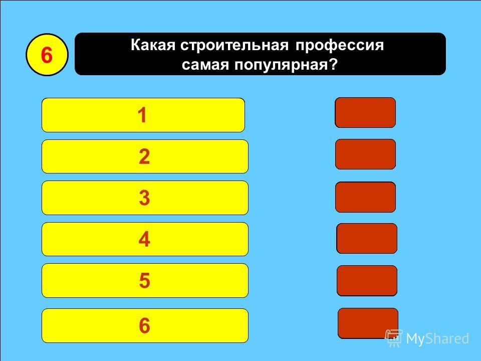 Кто задает слишком много вопросов? Дети 53 Учитель 10 Следователь 6 Врач 4 Журналист 5 Жена/ Муж 9 0 0 0 0 0 0 5 1 2 4 6 5 3