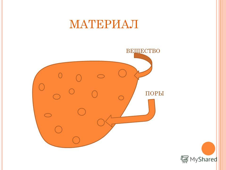 МАТЕРИАЛ ВЕЩЕСТВО ПОРЫ