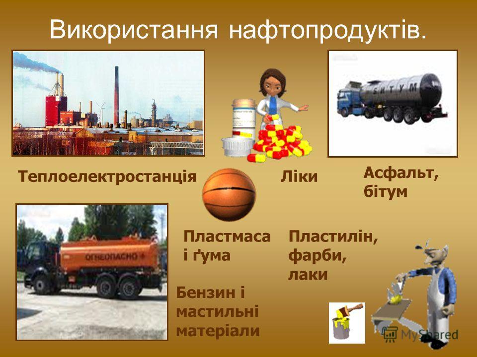 Теплоелектростанція Бензин і мастильні матеріали Асфальт, бітум Використання нафтопродуктів. Ліки Пластилін, фарби, лаки Пластмаса і ґума