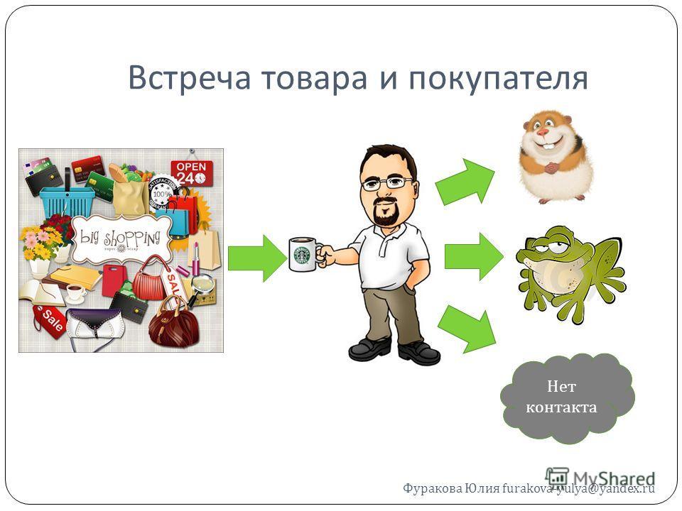 Встреча товара и покупателя Нет контакта Фуракова Юлия furakova-yulya@yandex.ru