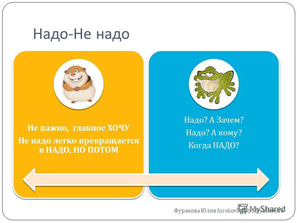 Надо - Не надо Фуракова Юлия furakova-yulya@yandex.ru Не важно, главное ХОЧУ Не надо легко превращается в НАДО, НО ПОТОМ Надо ? А Зачем ? Надо ? А кому ? Когда НАДО ?