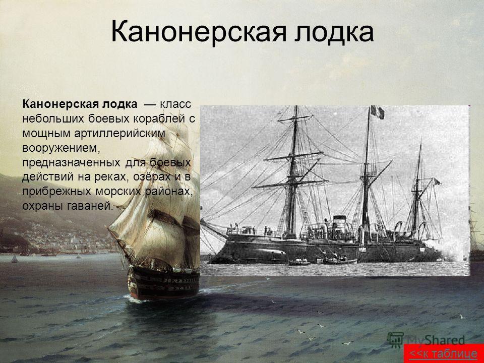 Канонерская лодка Канонерская лодка класс небольших боевых кораблей с мощным артиллерийским вооружением, предназначенных для боевых действий на реках, озёрах и в прибрежных морских районах, охраны гаваней.