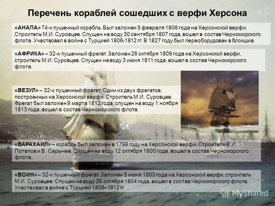 «АНАПА» 74-х пушечный корабль. Был заложен 5 февраля 1806 года на Херсонской верфи. Строитель М.И. Суровцев. Спущен на воду 30 сентября 1807 года, вошел в состав Черноморского флота. Участвовал в войне с Турцией 1806-1812 гг. В 1827 году был переобор