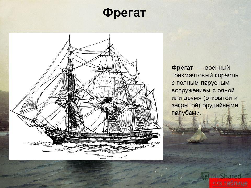 Фрегат Фрегат военный трёхмачтовый корабль с полным парусным вооружением с одной или двумя (открытой и закрытой) орудийными палубами.