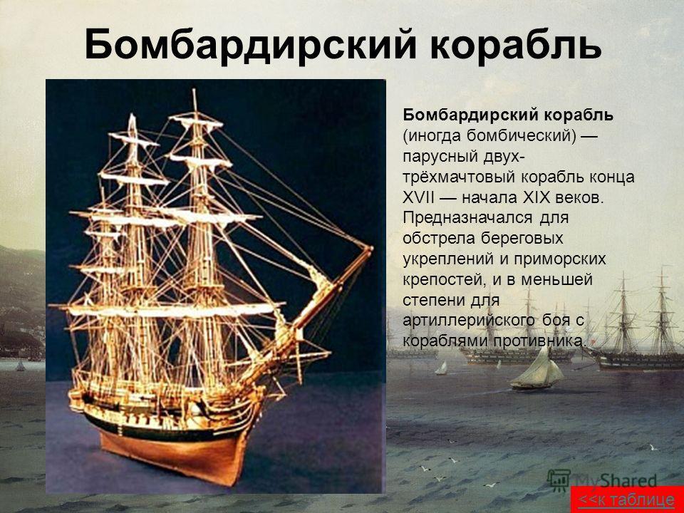 Бомбардирский корабль Бомбардирский корабль (иногда ромбический) парусный двух- трёхмачтовый корабль конца XVII начала XIX веков. Предназначался для обстрела береговых укреплений и приморских крепостей, и в меньшей степени для артиллерийского боя с к