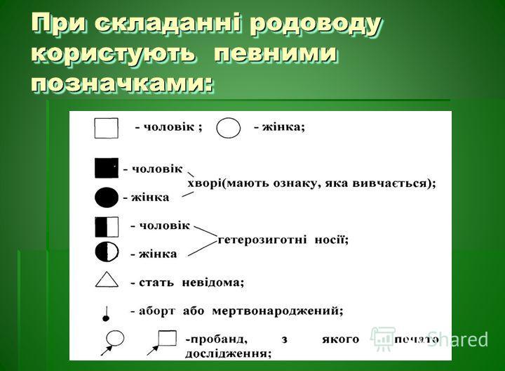 При складанні родоводу користують певними позначками: