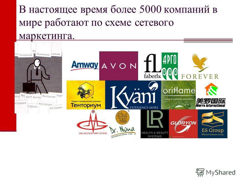 В настоящее время более 5000 компаний в мире работают по схеме сетевого маркетинга. дистрибьюторы MLM.