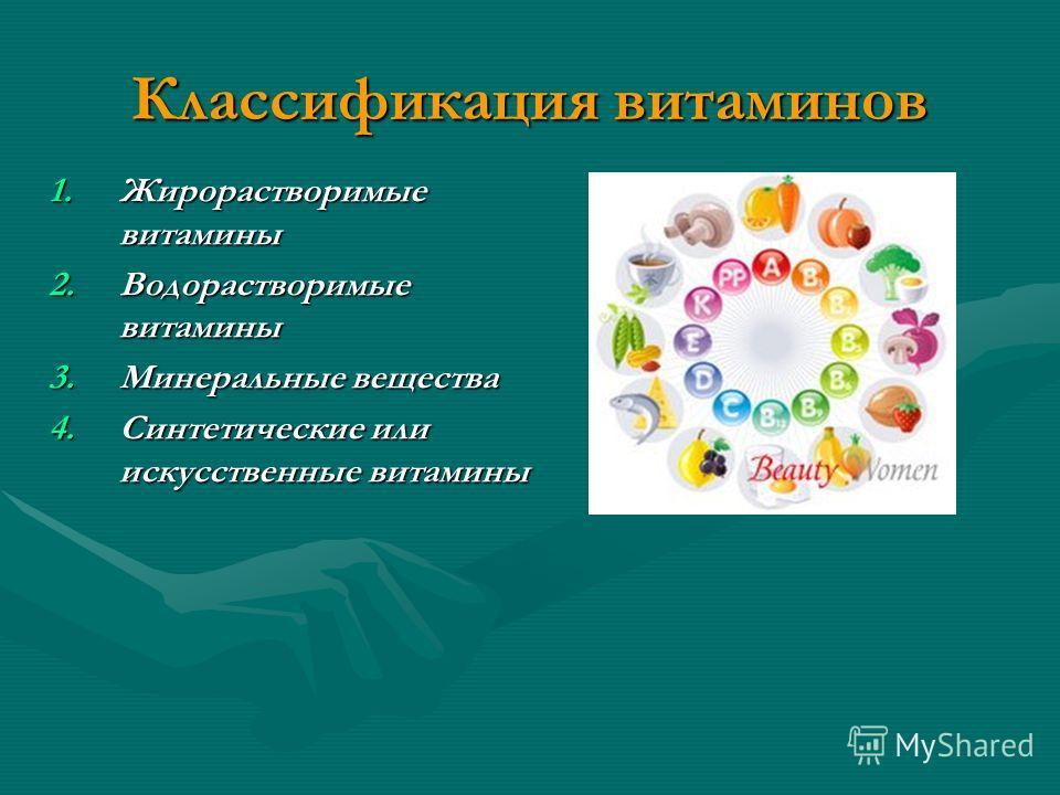 Классификация витаминов 1. Жирорастворимые витамины 2. Водорастворимые витамины 3. Минеральные вещества 4. Синтетические или искусственные витамины