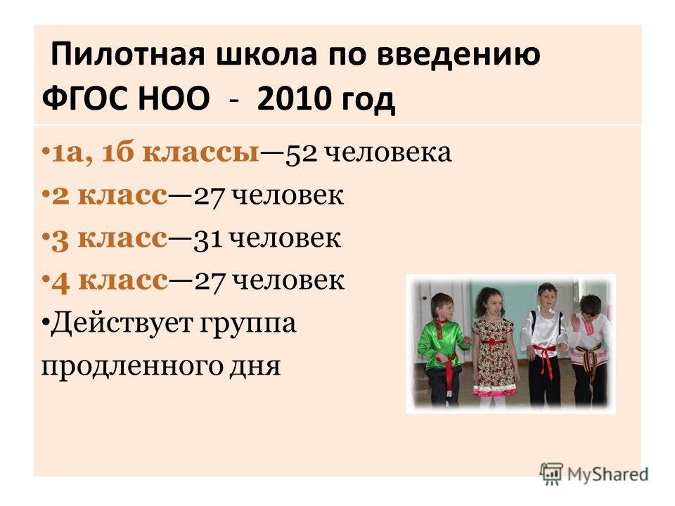 Пилотная школа по введению ФГОС НОО - 2010 год 1 а, 1 б классы 52 человека 2 класс 27 человек 3 класс 31 человек 4 класс 27 человек Действует группа продленного дня