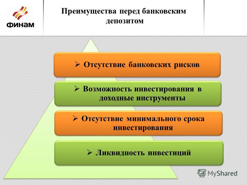 Преимущества перед банковским депозитом Отсутствие банковских рисков Возможность инвестирования в доходные инструменты Отсутствие минимального срока инвестирования Ликвидность инвестиций